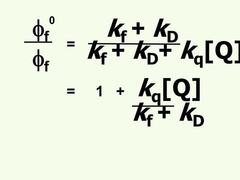 ff0 kf + kD = kf + kD+ kq[Q] ff = 1 + kq[Q] kf + kD